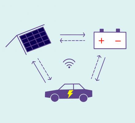Public Values In Smart Grids Webinar Green European Foundation